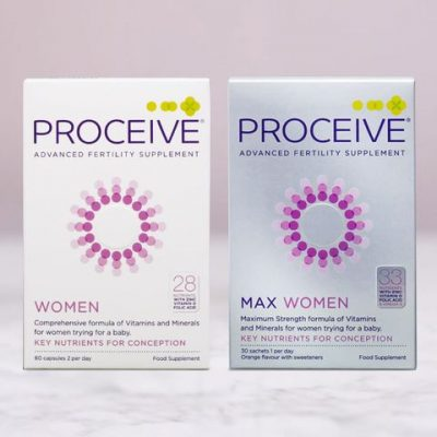 proceive